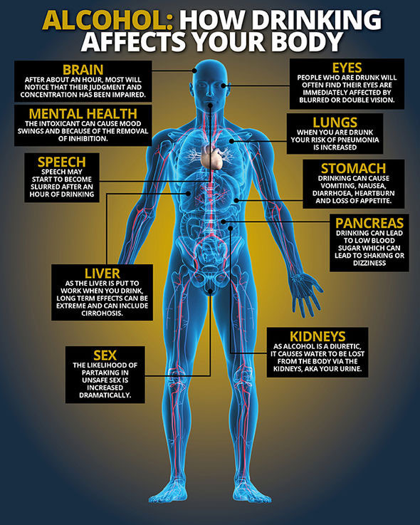 alcohol-addiction-infographic